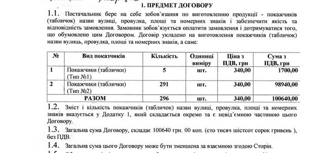 5bde84b1a5060f40709953462edea329 - Влада Житомира замовила ще майже 300 табличок з назвами перейменованих вулиць