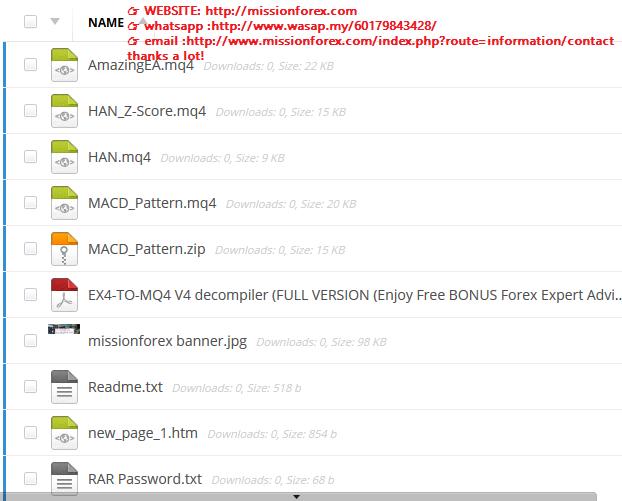 MACD-Pattern-Meta-Trader-4-Expert-Advisor-2