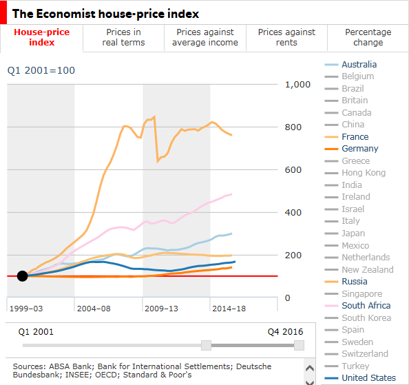 [Image: House-price-index-a.png]