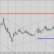 USDCHF-rann-Monthly