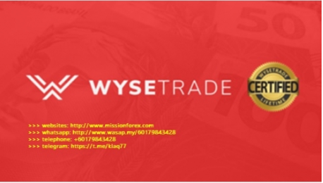 Screenshot-2020-10-12-forex-markets-Wyse-Trade-Trading-Masterclass-Course