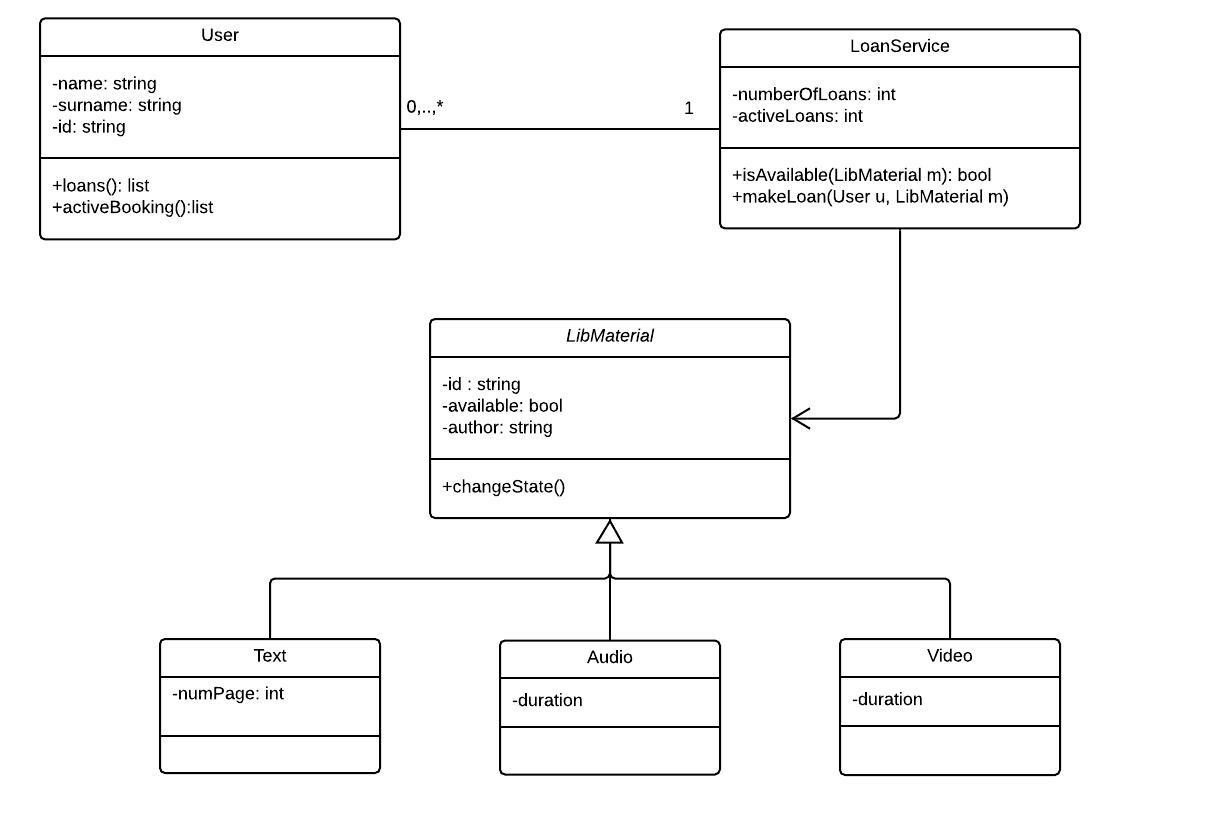 """Modelling """"services"""" in a uml class diagram - Stack Overflow"""