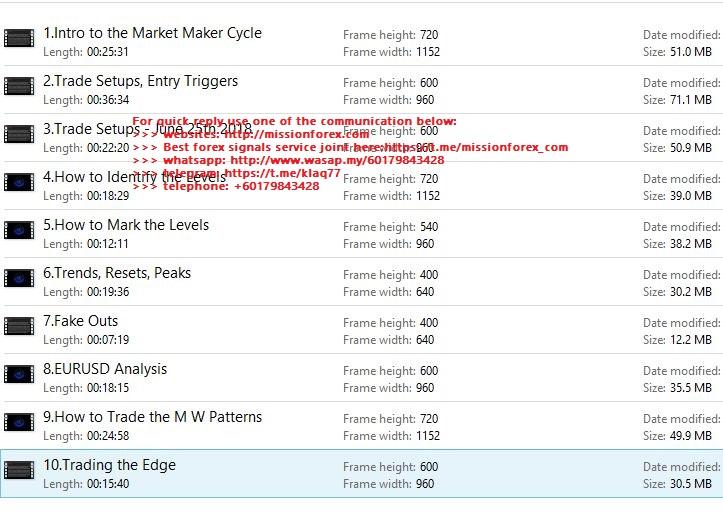 FX MindShift - Market Maker Forex Strategy