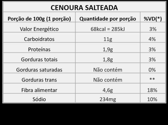CENOURA-SALTEADA