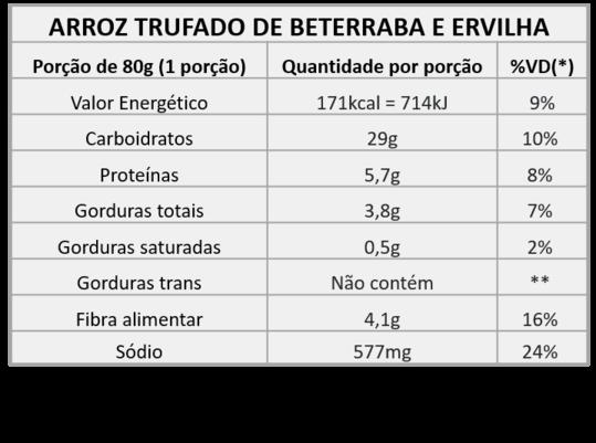 ARROZ-TRUFADO-DE-BETERRABA-E-ERVILHA