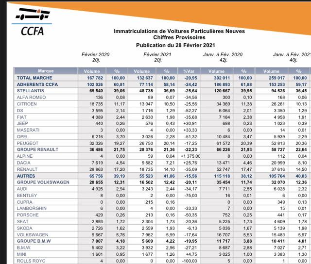 [Statistiques] Les chiffres européens  - Page 8 A3-DD89-D5-B517-4-A42-A469-9-D9482028-F51