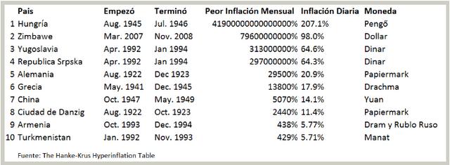 Venezuelaserespeta - Venezuela crisis economica - Página 25 Captura-de-pantalla-2019-01-16-a-las-9-07-28-a-m