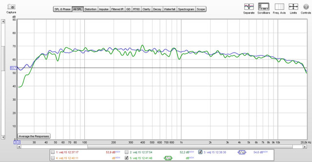 Review and Measurements of Lyngdorf RoomPerfect EQ | Page 2
