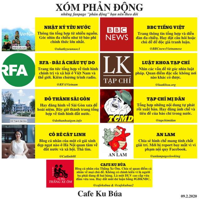 phan-dong