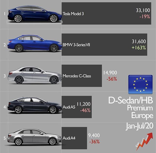 [Statistiques] Les chiffres européens  - Page 17 77-DA97-AB-CF78-4-DD0-8766-49-D46-D26-B15-F