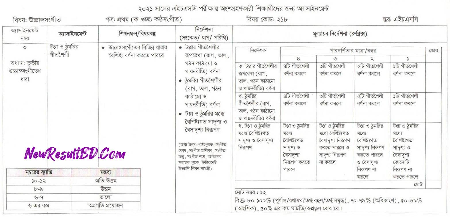 HSC Uchanga Sangeet (A) 4th Week Assignment 2021