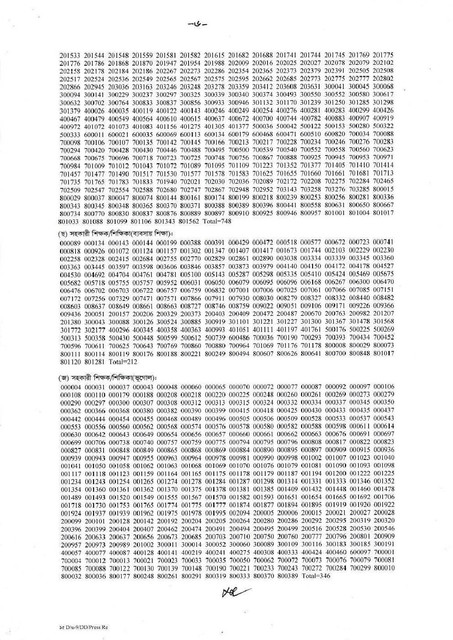 BPSC-Govt-High-School-Assistant-Teacher-Result-2019-page-006