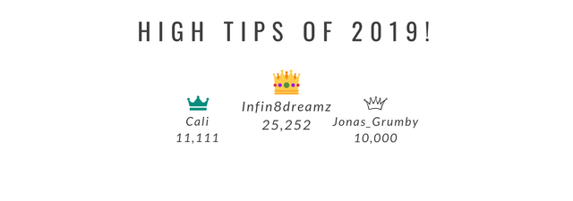 High-tips-of-2019-4