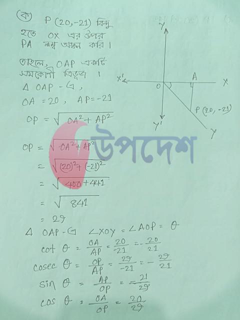 SSC 8th Week Higher Math Assignment