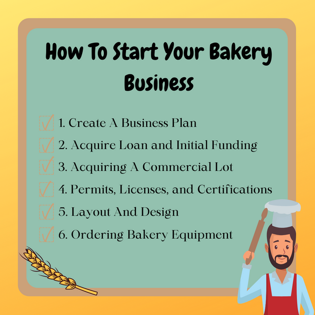 How-To-Start-Your-Bakery-Business