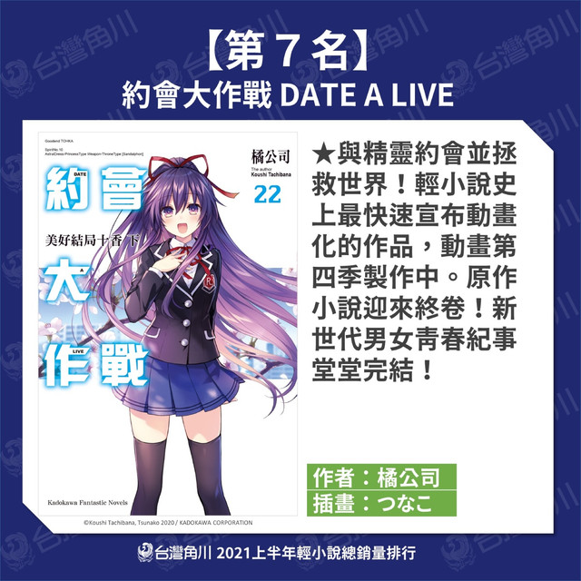 Topics tagged under 新聞情報 on 紀由屋分享坊 2021-TOP10-7