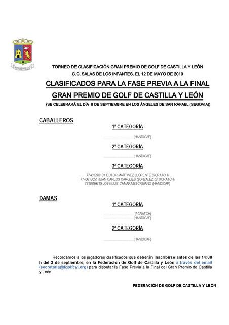 CLASIFICADOS-TCGP-SALAS-DE-LOS-INFANTES-2019