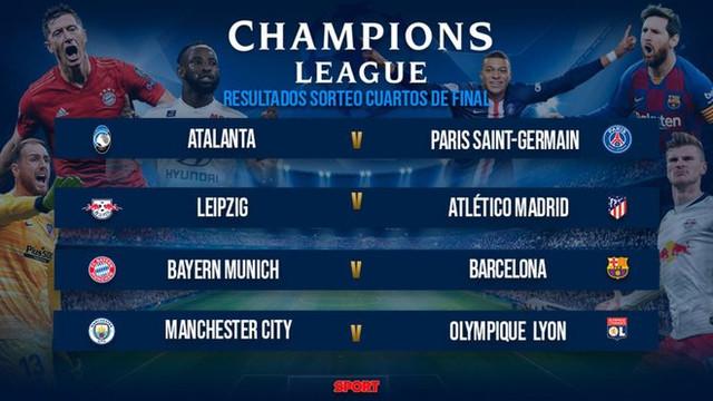 cuartos de final de la Champions 2019-20