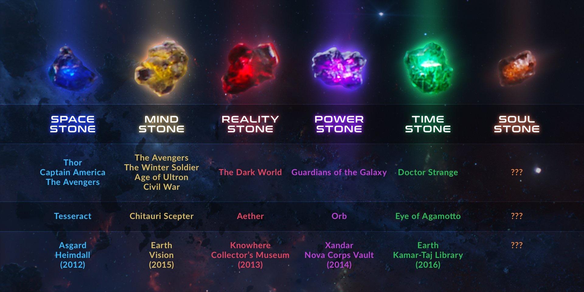 Infinity-Stones.jpg