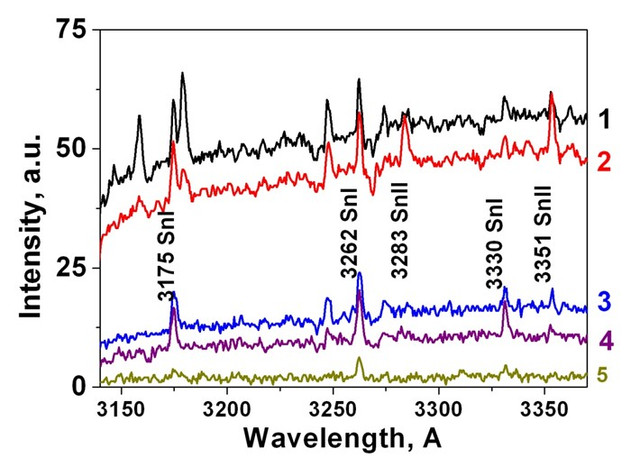 Sn lines in plasma shield spectrum for different surface heat loads