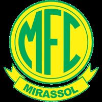 Mirassol SP