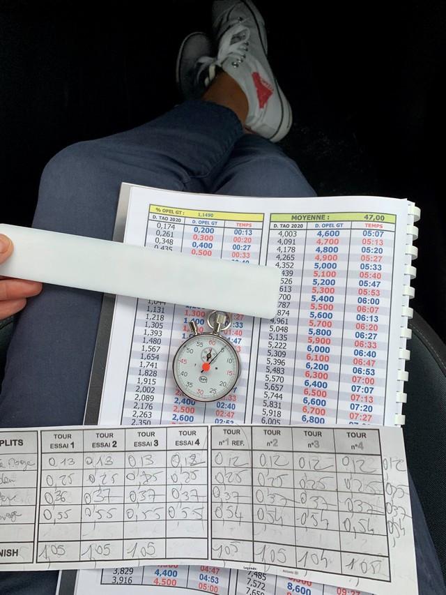 Tour Auto : la formation à la régularité de l'équipage Opel  Opel-Tour-Auto-512554