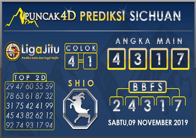 PREDIKSI TOGEL SICHUAN PUNCAK4D 09 NOVEMBER 2019