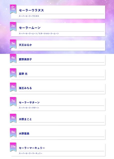 Topics tagged under 漫畫 on 紀由屋分享坊 Screenshot-2020-12-07-NHK