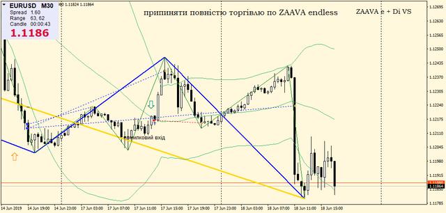 EURUSDM30-17-06-cl