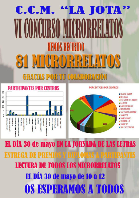 Cartel-Microrrelatos-Abril