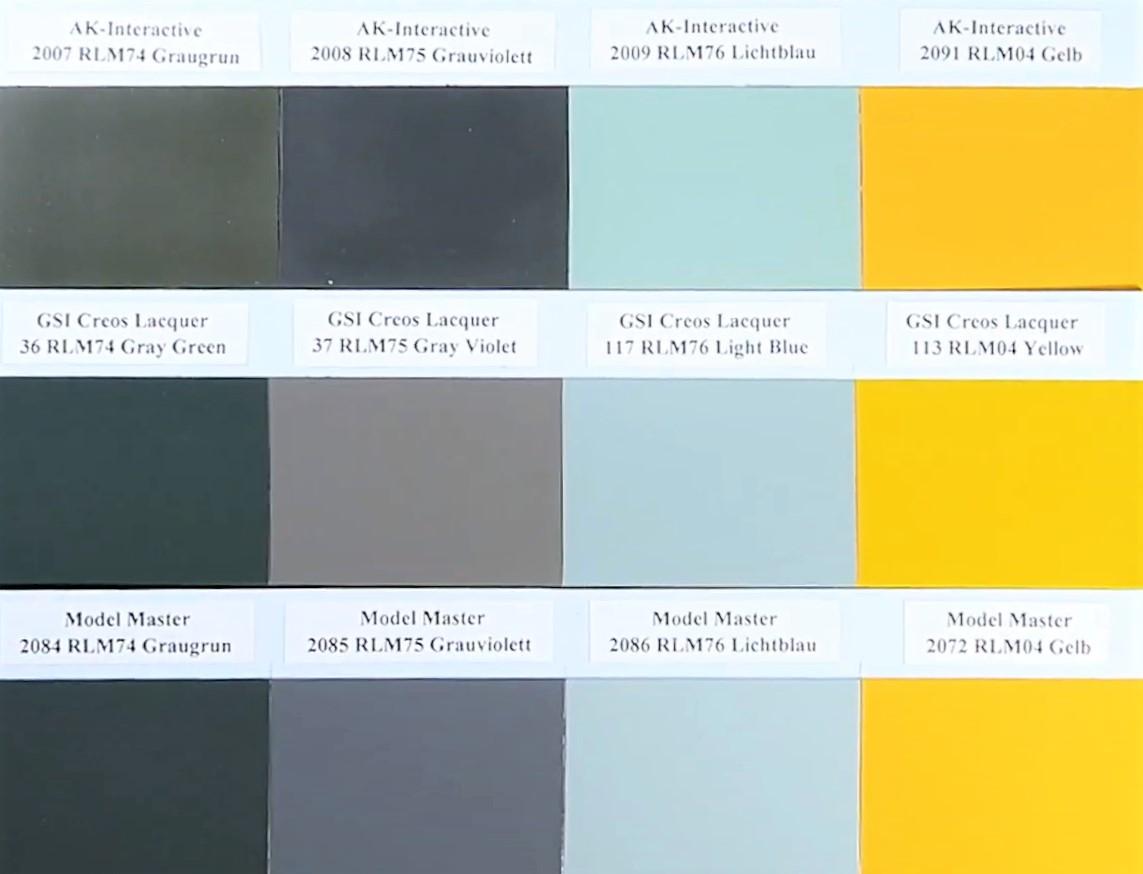 rlm-chart-paints.jpg