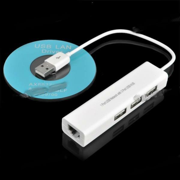 i.ibb.co/VHXdwTj/Adaptador-Hub-10-100-Mbps-Ethernet-3-Portas-USB-2-0-Cabo-10cm-4.jpg