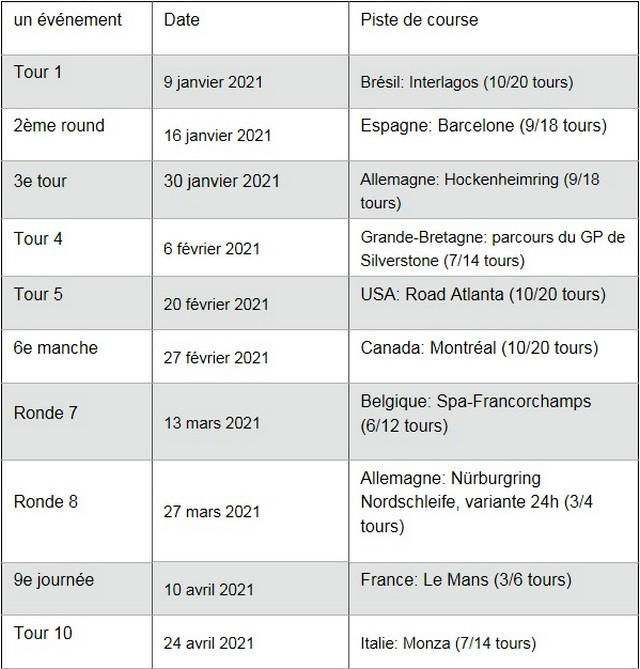 Le championnat mondial d'esports entame sa troisième saison en 2021 Calendrier-des-courses-2021