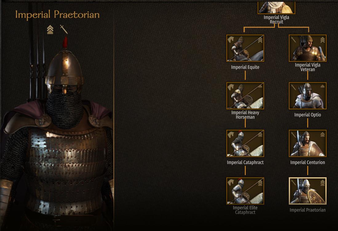 Expanded Elite Troops / Новые элитные отряды