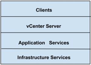 cloud-computing-test-q1