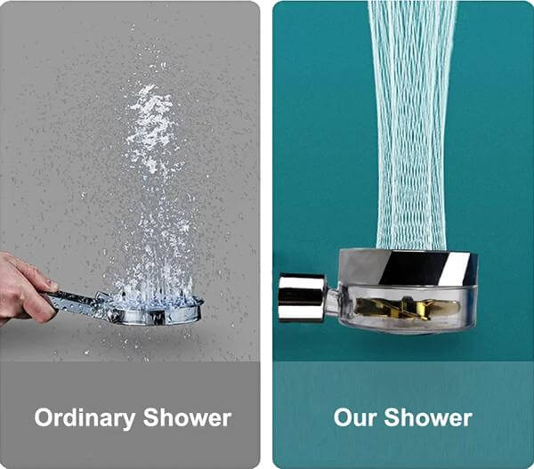 Cmpre-shower-opti
