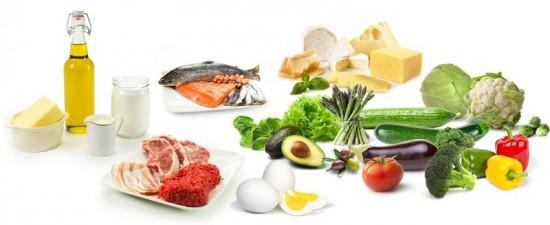 090719 keto-foods-guide