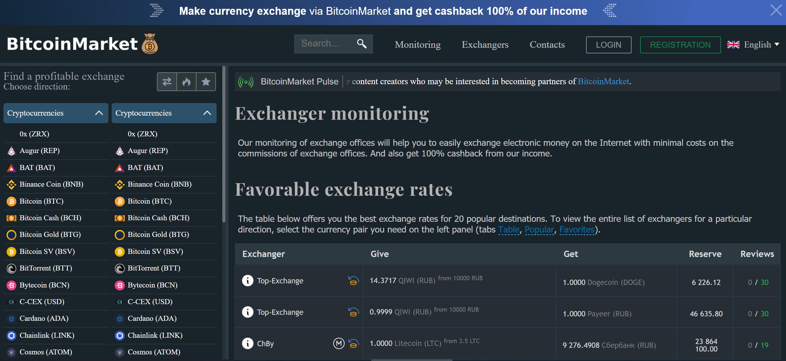 BitcoinMarket.global Review