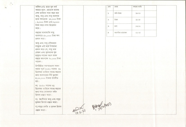 HSC Accounting Assignment Answer 2nd Week