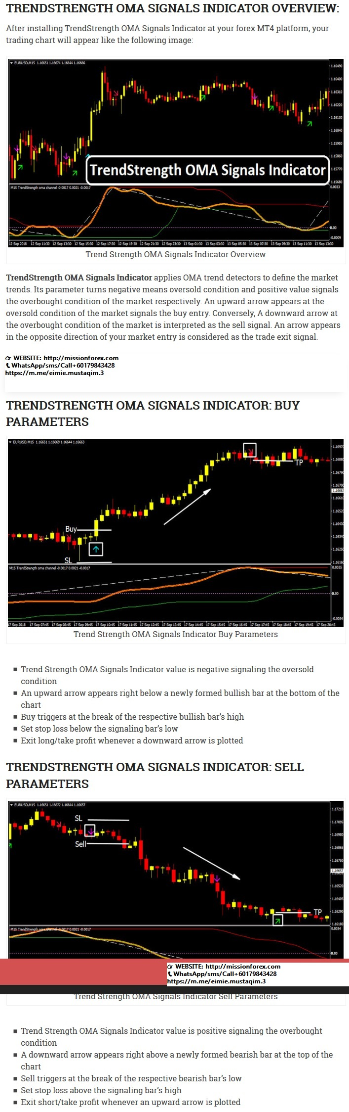 Trend Strength oma signals indicator