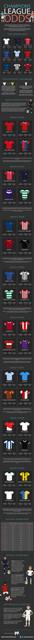 PP Champions League Odds