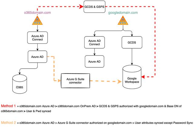 screenshot-app-diagrams-net-2021-07-21-17-53-26