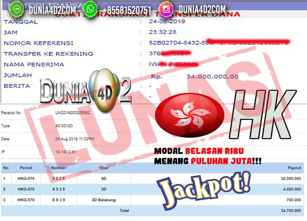 JACKPOT HONGKONG POOLS , MODAL KECIL !!!!