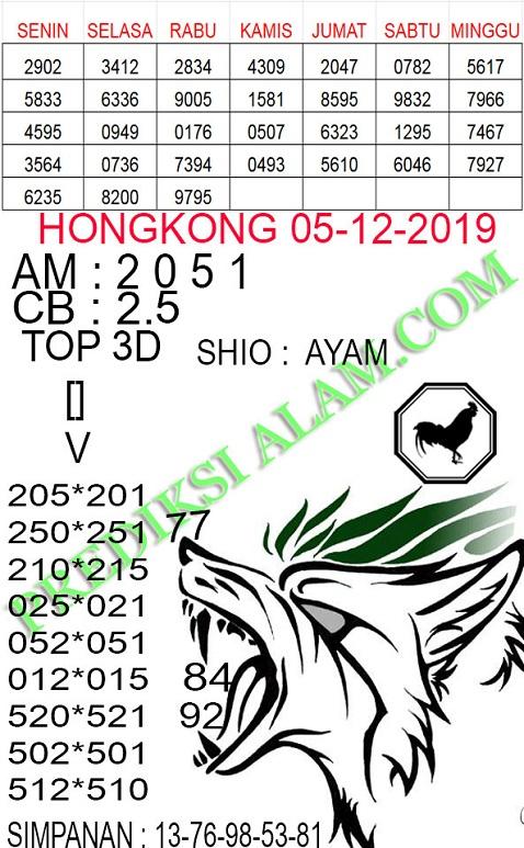 kode-syair-hk-46