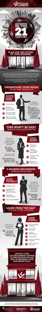 Succession-Planning-Infographic