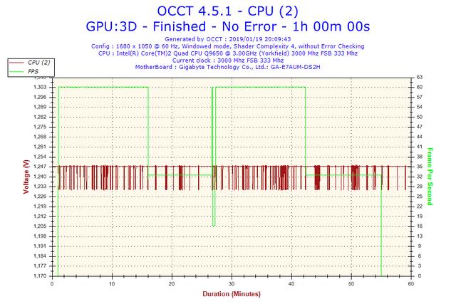 2019-01-19-20h09-Voltage-CPU-2