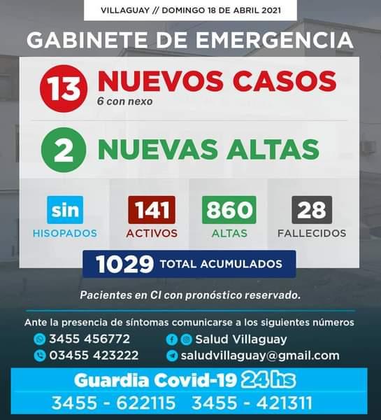 GABINETE DE EMERGENCIA DE VILLAGUAY: Reportó éste Sàbado 18/04, 13 nuevos casos de Covid-19