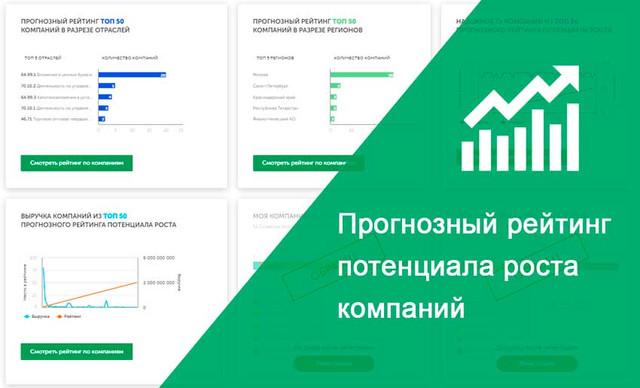 ТОП-50 компаний России