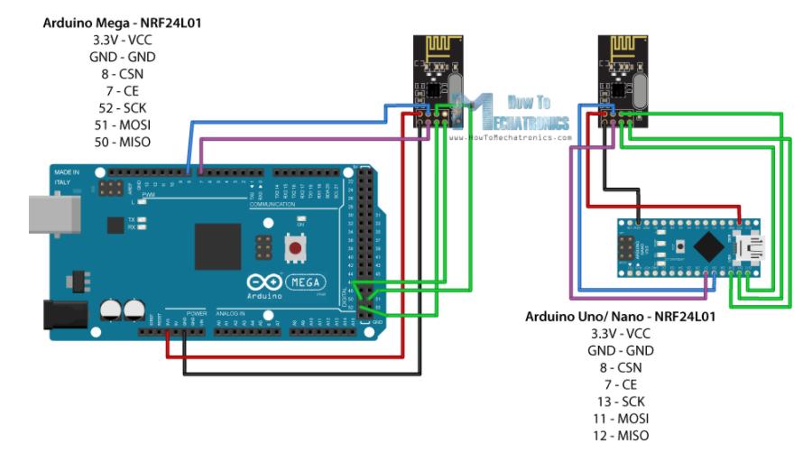 Arduino Grimoire Transiver