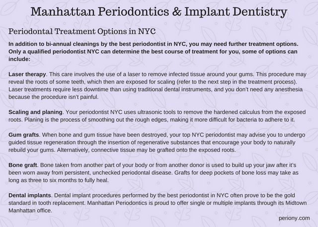 9-Manhattan-Periodontics-Implant-Dentistry.png